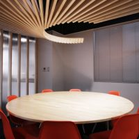 Why looking at the ceiling may get your next meeting on track